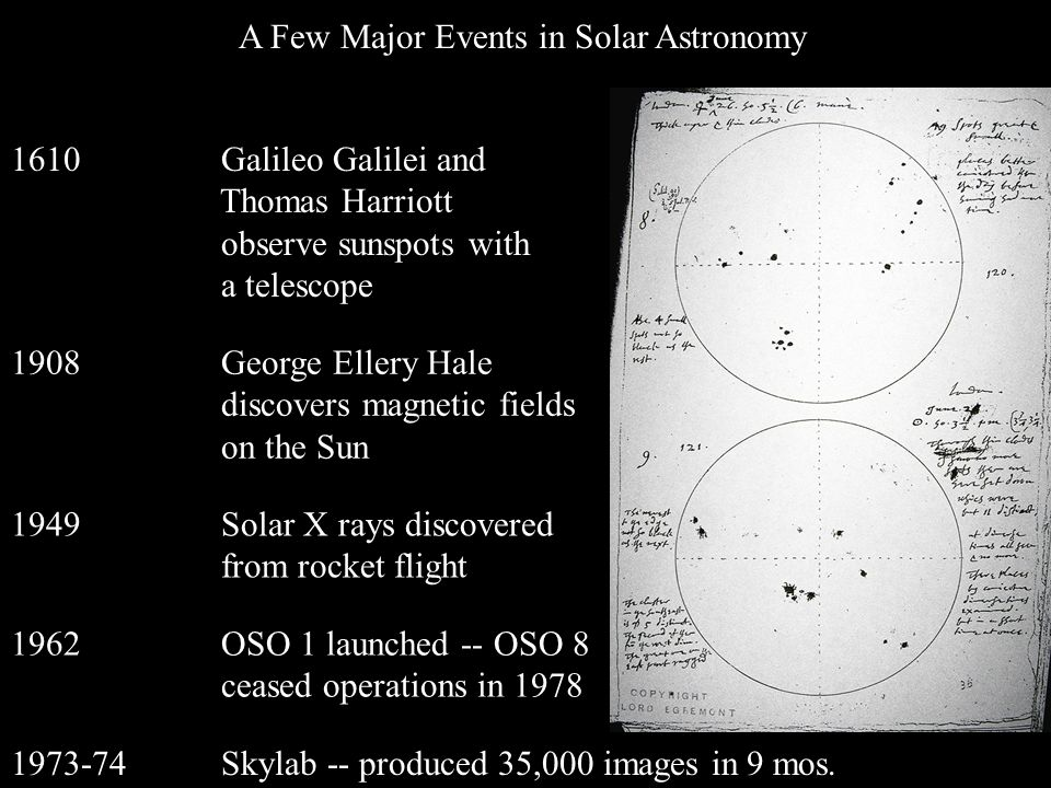 A Few Major Events in Solar Astronomy