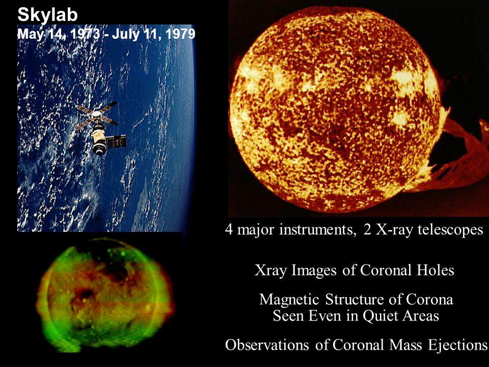 Skylab 4 major instruments, 2 X-ray telescopes
