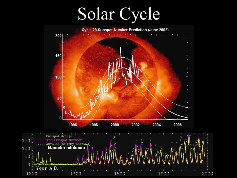 Solar Cycle Maunder minimum