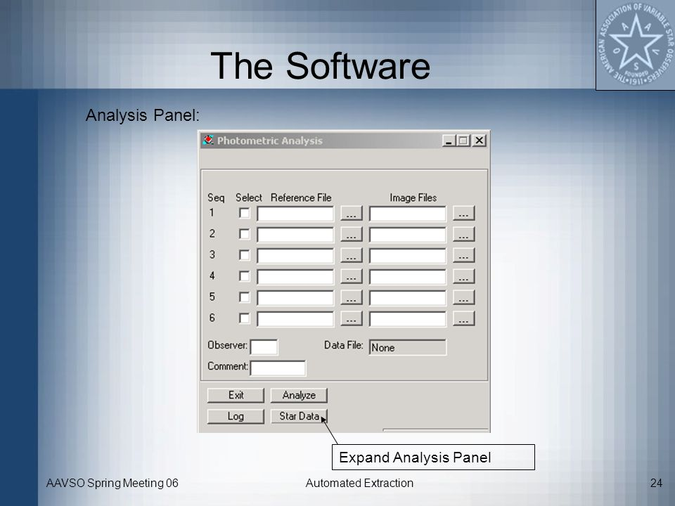 The Software Analysis Panel: Expand Analysis Panel