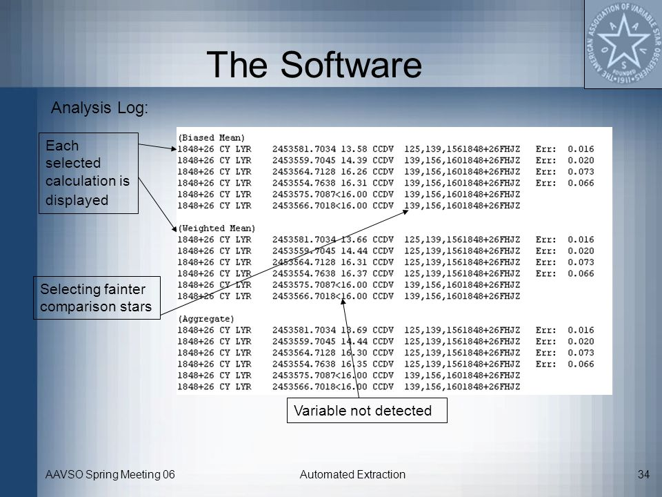 The Software Analysis Log: Each selected calculation is displayed