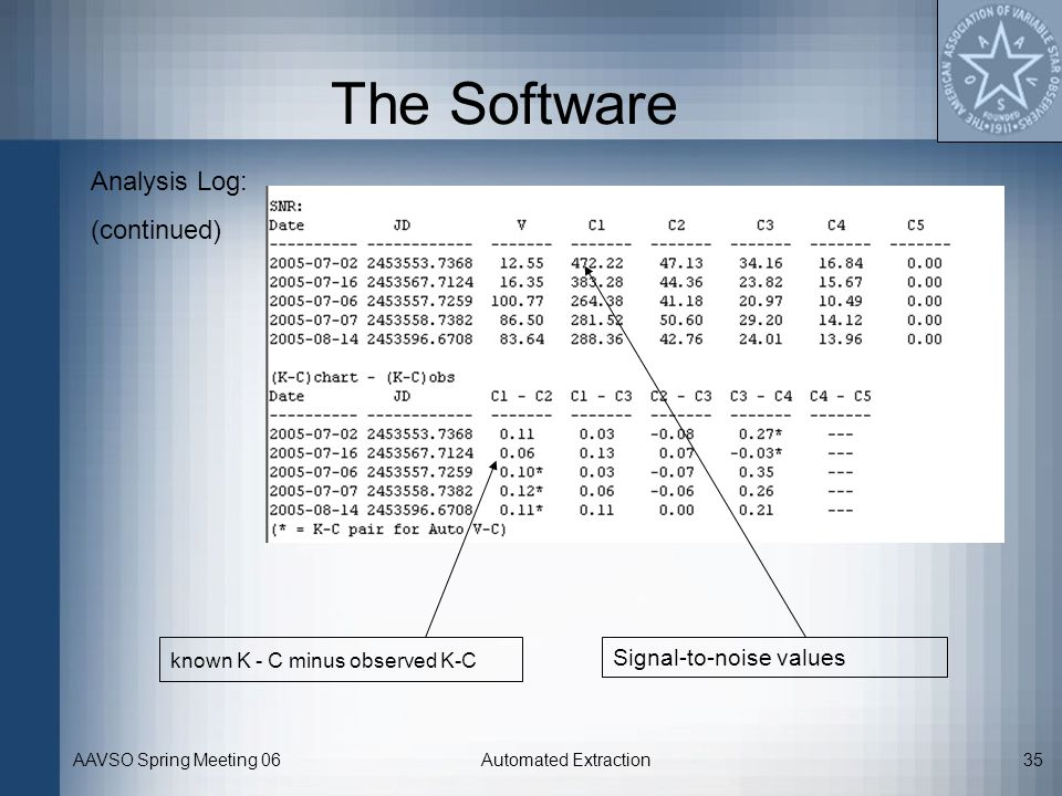 The Software Analysis Log: (continued) Signal-to-noise values