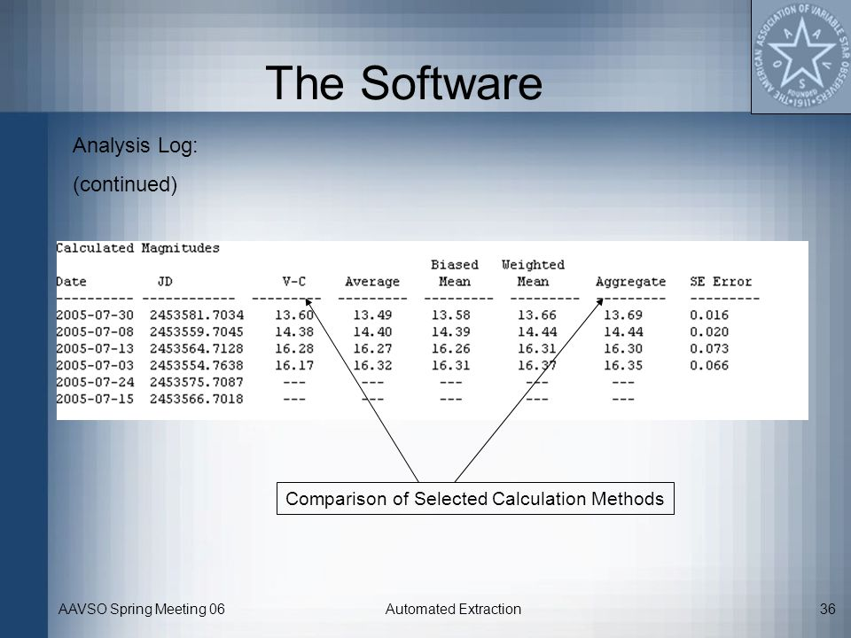 The Software Analysis Log: (continued)