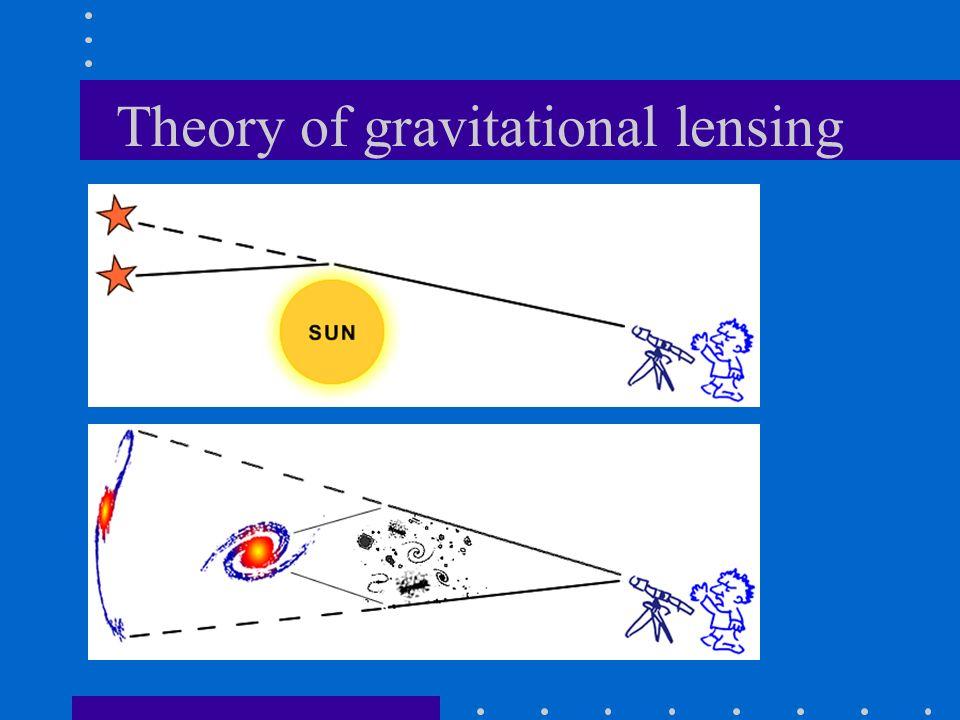 Theory of gravitational lensing