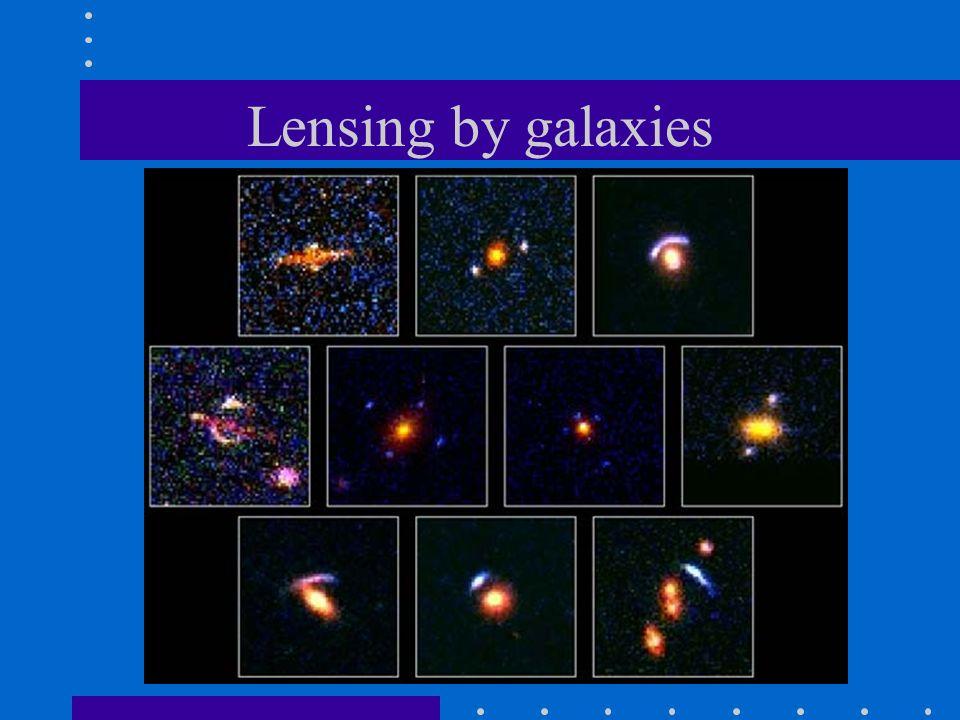 Lensing by galaxies