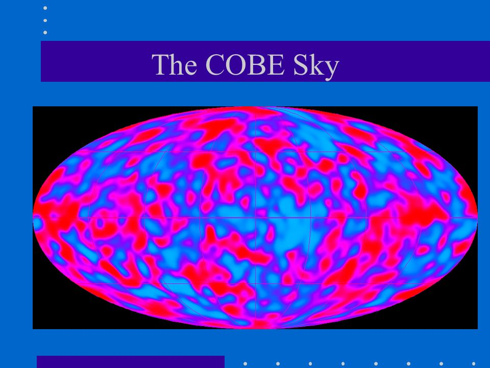 The COBE Sky