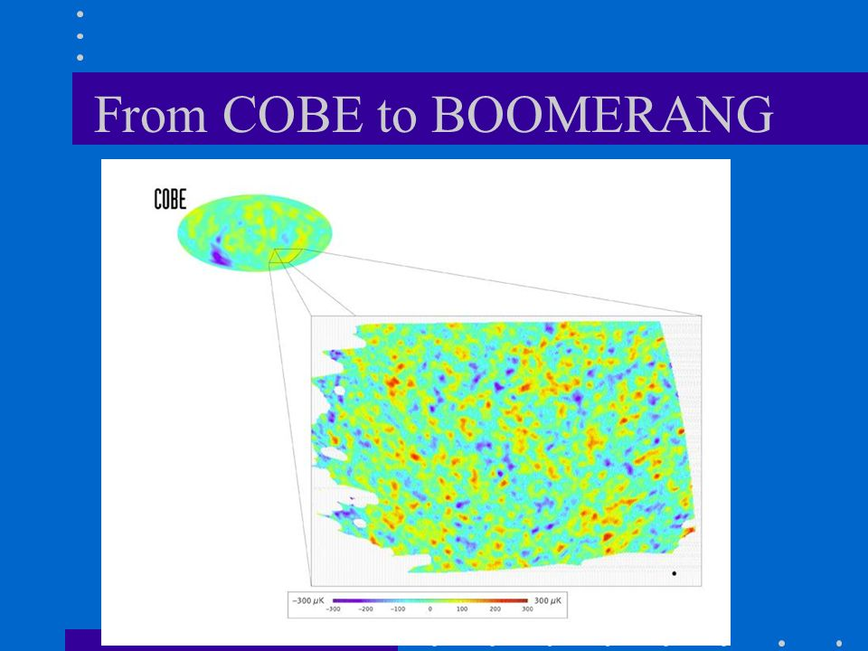 From COBE to BOOMERANG