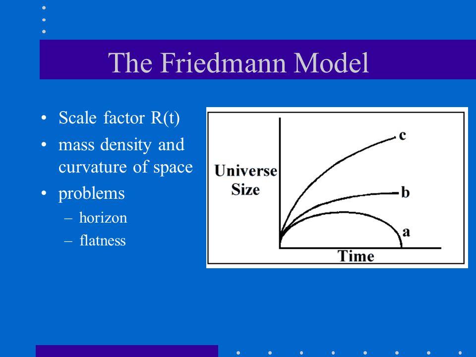 The Friedmann Model Scale factor R(t)
