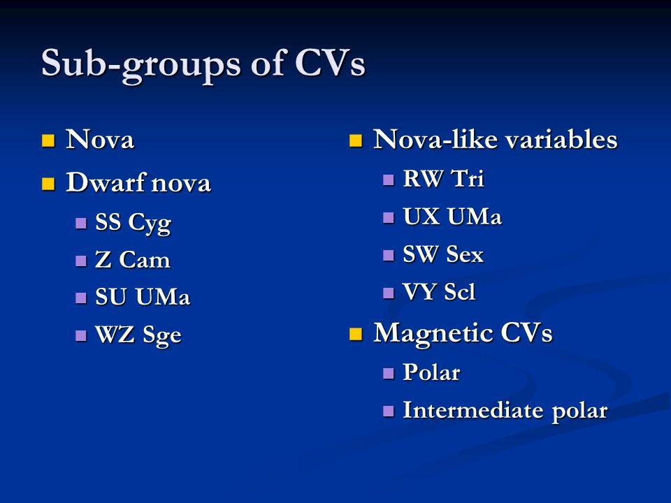 Sub-groups of CVs Nova Dwarf nova Nova-like variables Magnetic CVs