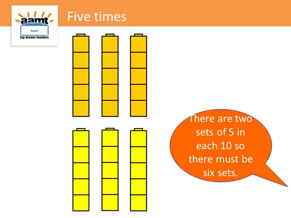 There are two sets of 5 in each 10 so there must be six sets.