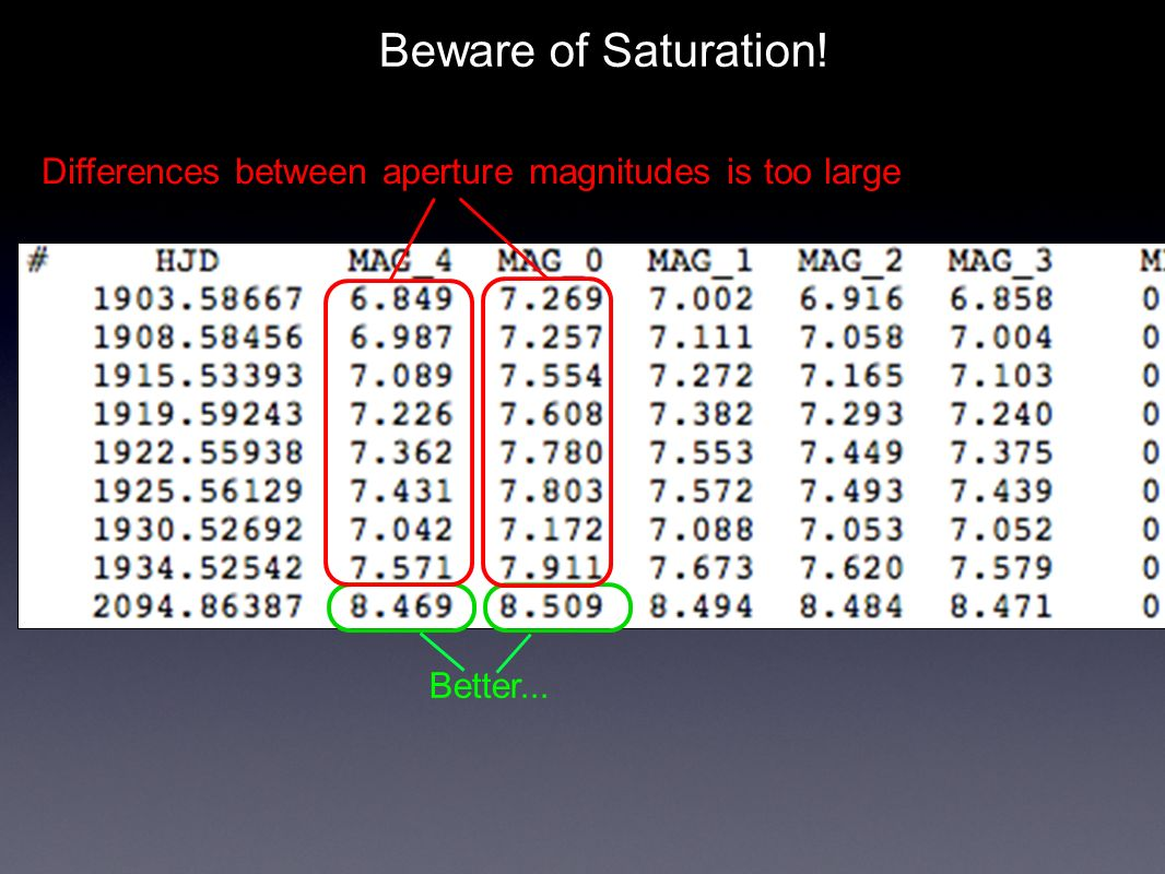 Differences between aperture magnitudes is too large