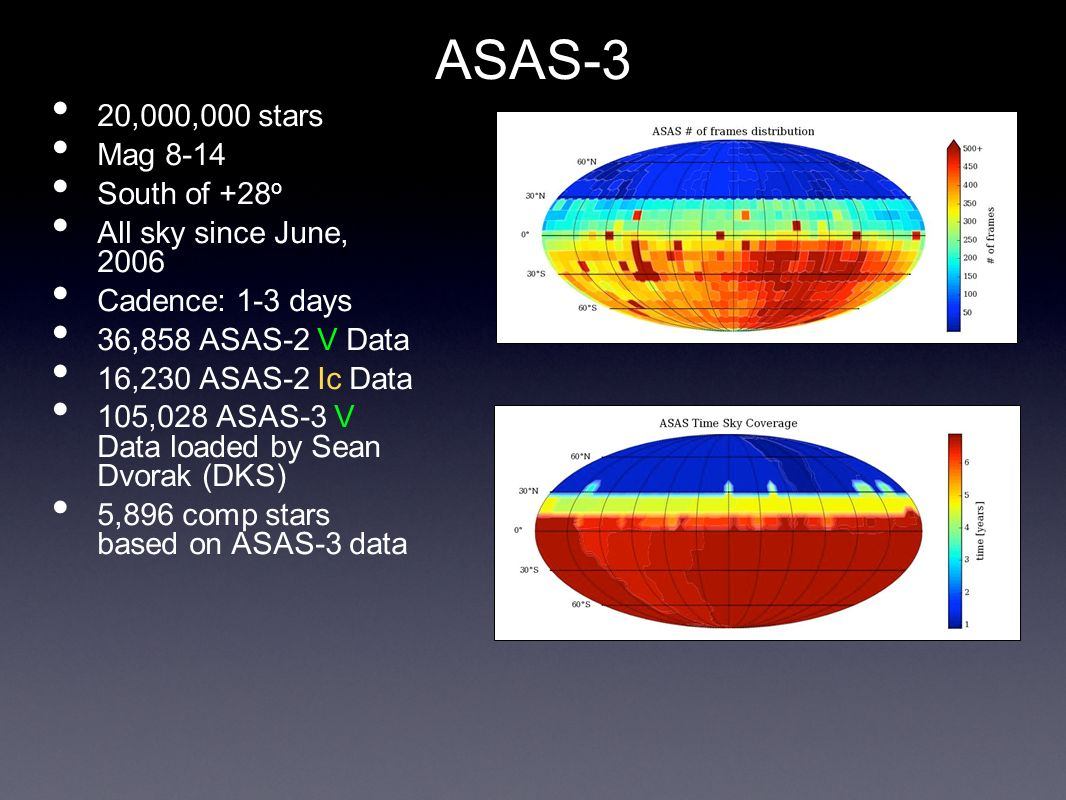 ASAS-3 20,000,000 stars Mag 8-14 South of +28o