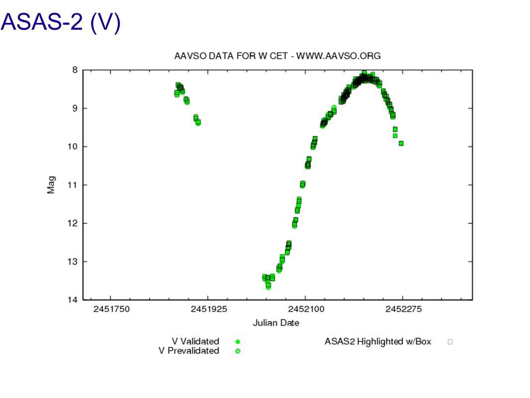 ASAS-2 (V) Grant 3 foo bar