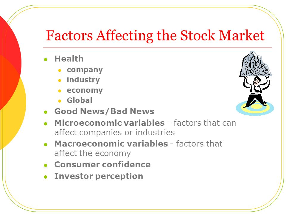 Factors Affecting the Stock Market