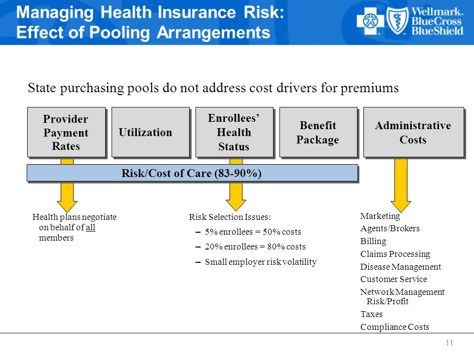 Managing Health Insurance Risk: Effect of Pooling Arrangements