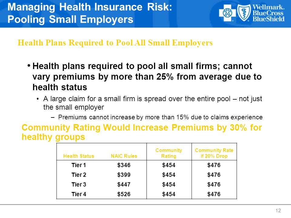 Managing Health Insurance Risk: Pooling Small Employers