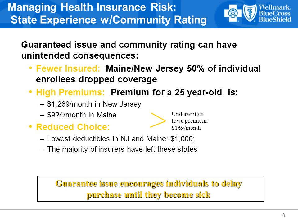 Managing Health Insurance Risk: State Experience w/Community Rating