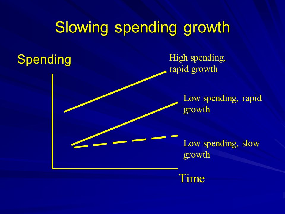 Slowing spending growth