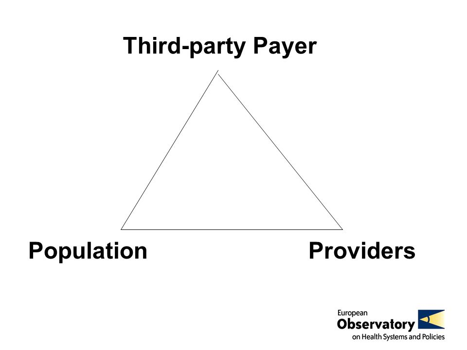 Third-party Payer Population Providers