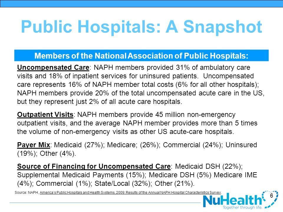 Public Hospitals: A Snapshot