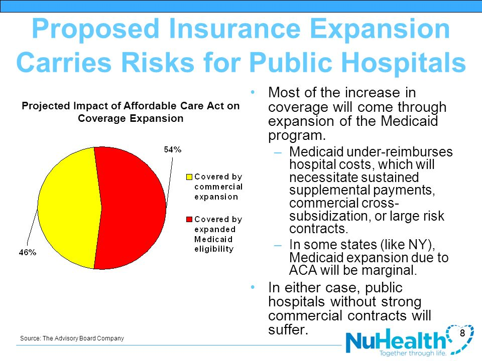 Proposed Insurance Expansion Carries Risks for Public Hospitals