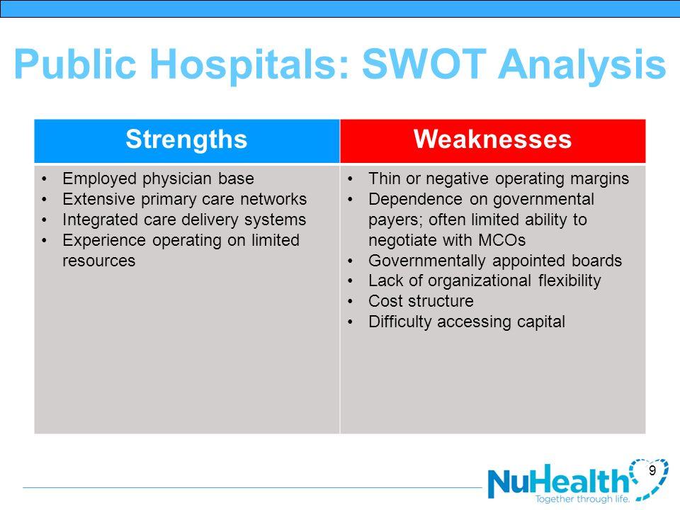 Public Hospitals: SWOT Analysis