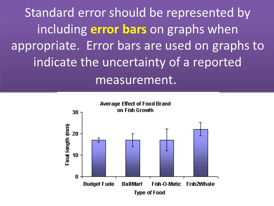 ap bio graph Ap® biology 2002 scoring  a student could earn a point if he/she accurately summarized the graph  advanced placement program and ap.