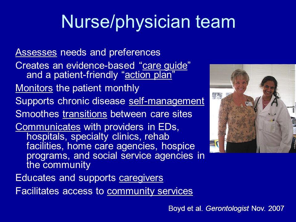 Nurse/physician team Assesses needs and preferences