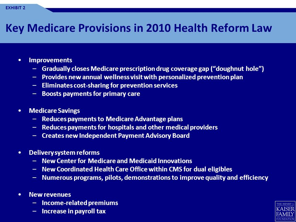 Key Medicare Provisions in 2010 Health Reform Law