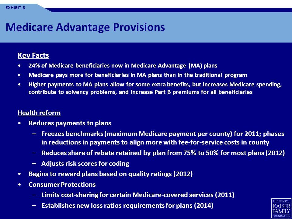 Medicare Advantage Provisions