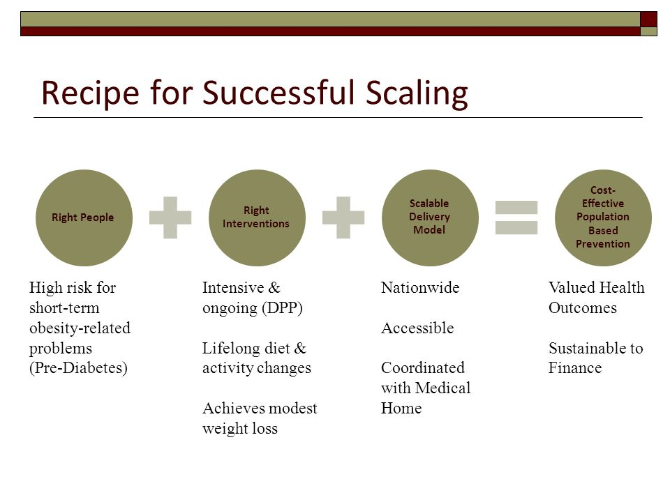 Recipe for Successful Scaling