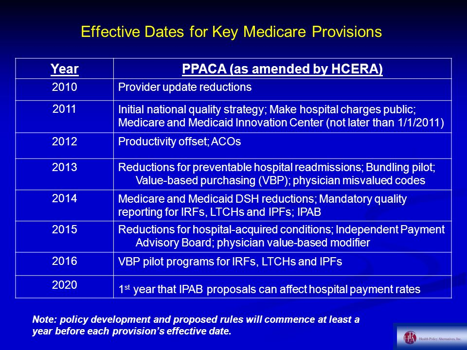 Effective Dates for Key Medicare Provisions