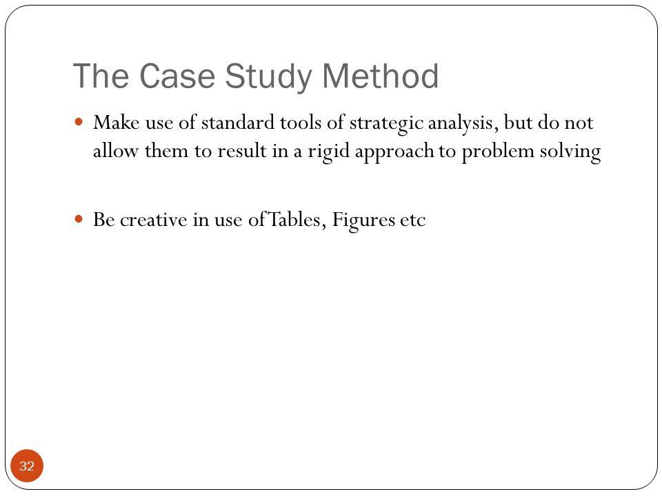 Management Case Studies | AIChE