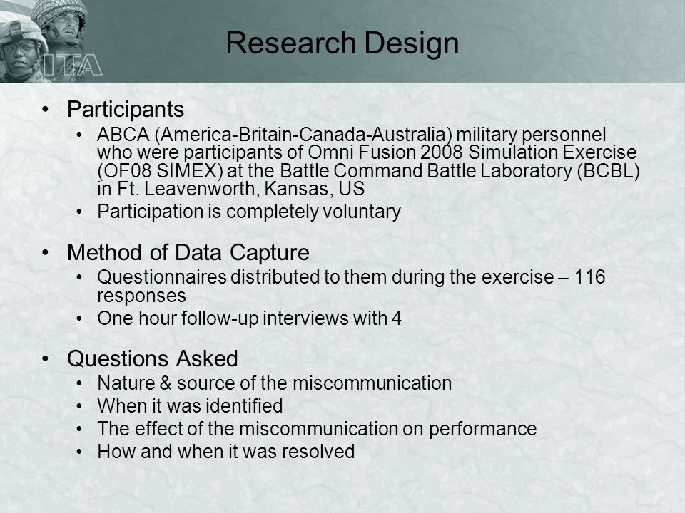 Research Design Participants Method of Data Capture Questions Asked