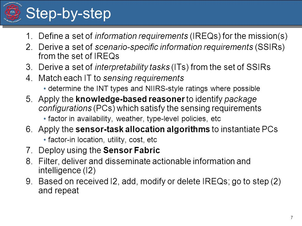 Step-by-step Define a set of information requirements (IREQs) for the mission(s)