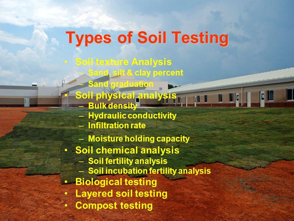 Types of Soil Testing Soil texture Analysis Soil physical analysis