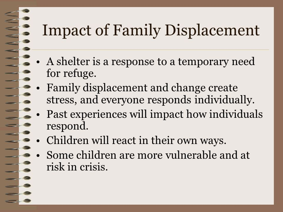 Impact of Family Displacement