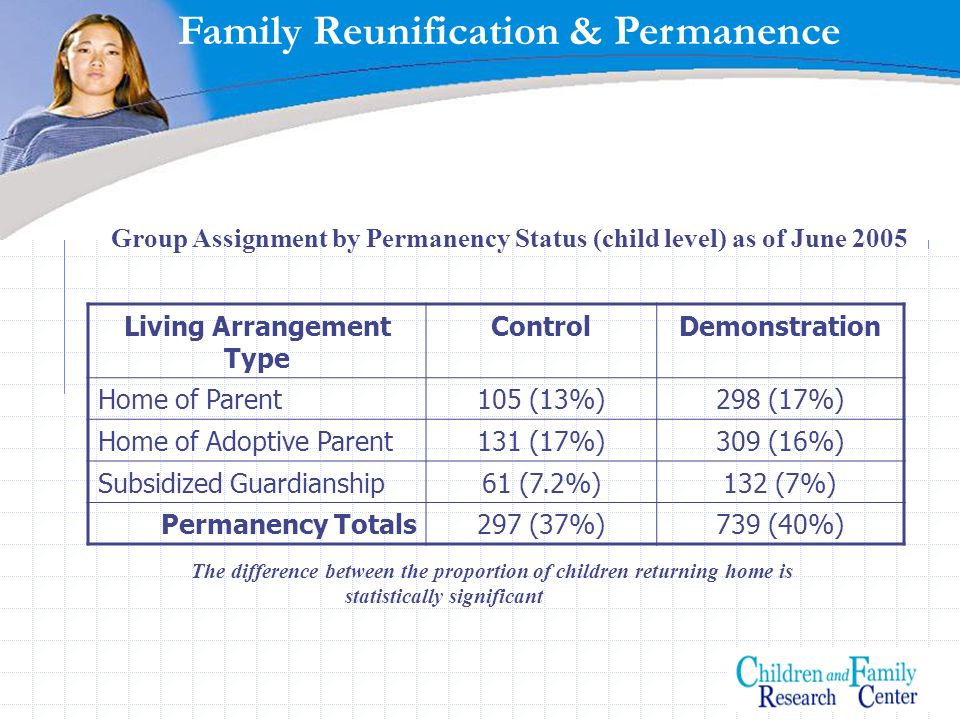 Family Reunification & Permanence