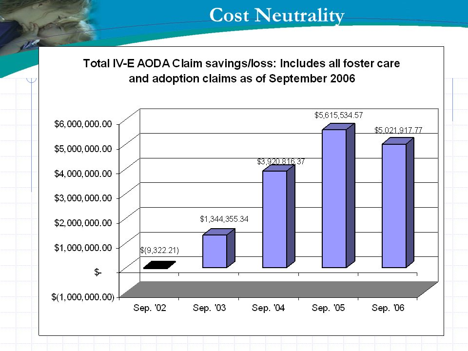 Cost Neutrality