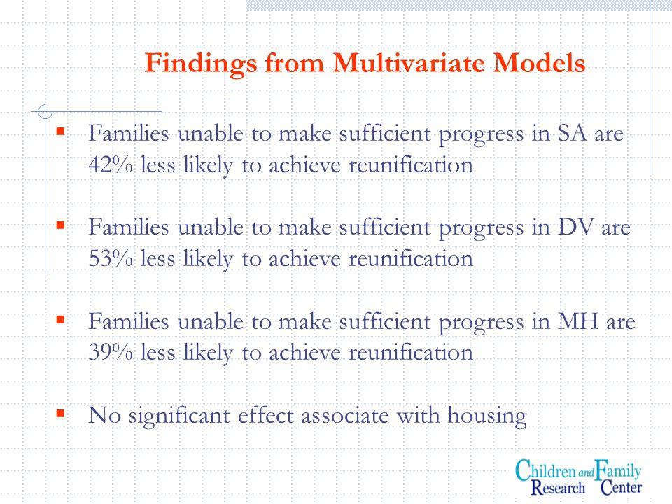 Findings from Multivariate Models