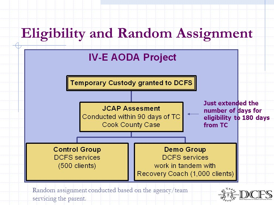 Eligibility and Random Assignment