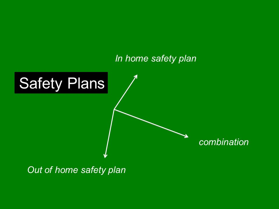 In home safety plan Safety Plans combination Out of home safety plan