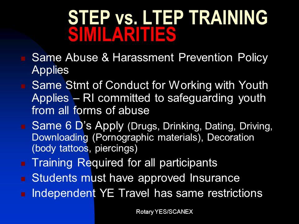 STEP vs. LTEP TRAINING SIMILARITIES