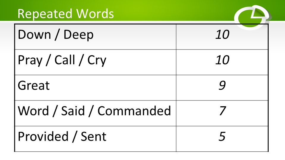 Repeated Words Down / Deep 10 Pray / Call / Cry Great 9