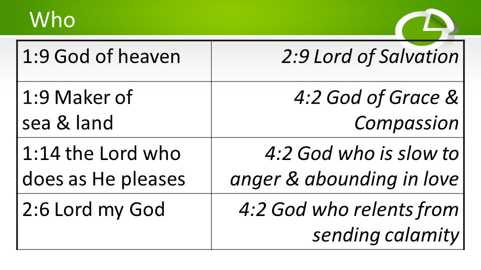 Who 1:9 God of heaven 2:9 Lord of Salvation 1:9 Maker of sea & land