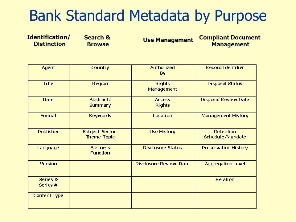 Bank Standard Metadata by Purpose