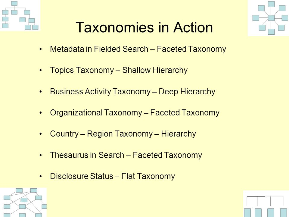 Taxonomies in Action Metadata in Fielded Search – Faceted Taxonomy