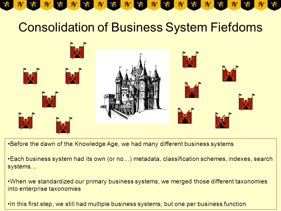 Consolidation of Business System Fiefdoms