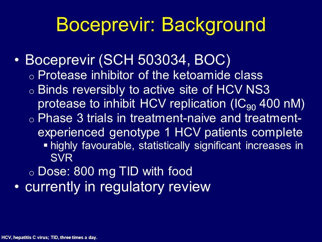 Boceprevir: Background