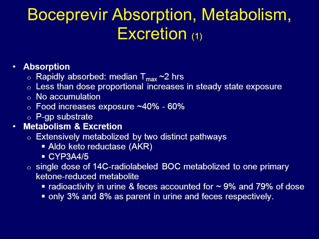 Boceprevir Absorption, Metabolism, Excretion (1)